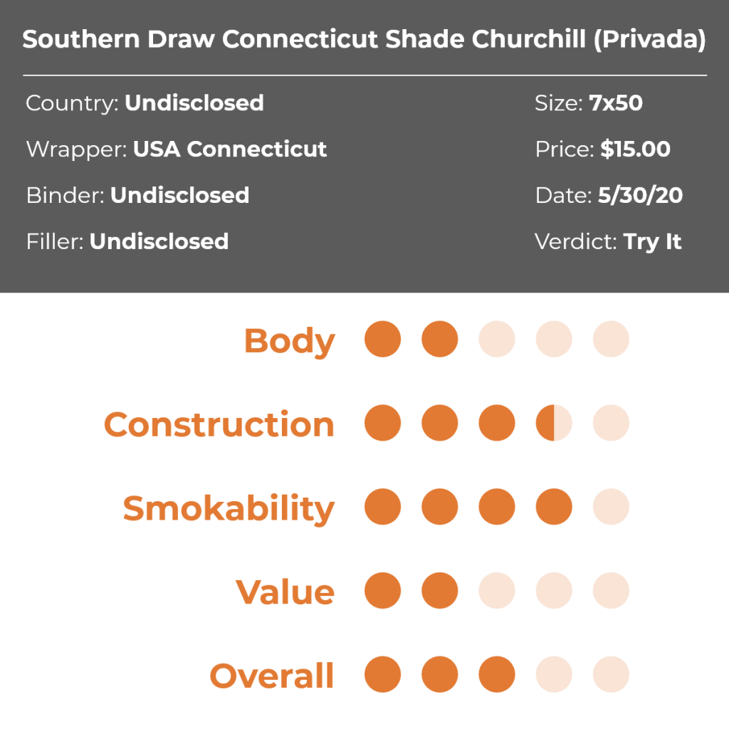 Southern Draw Connecticut Shade Churchill
