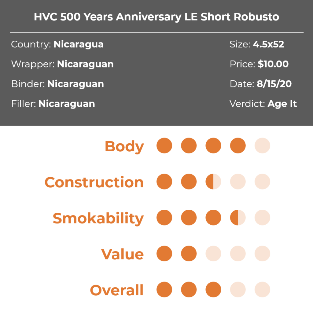HVC 500 Years Anniversary LE Short Robusto Cigar Review Grid
