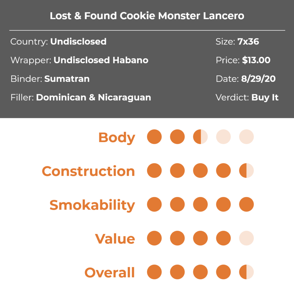 Lost & Found Cookie Monster Lancero Cigar Review Grid