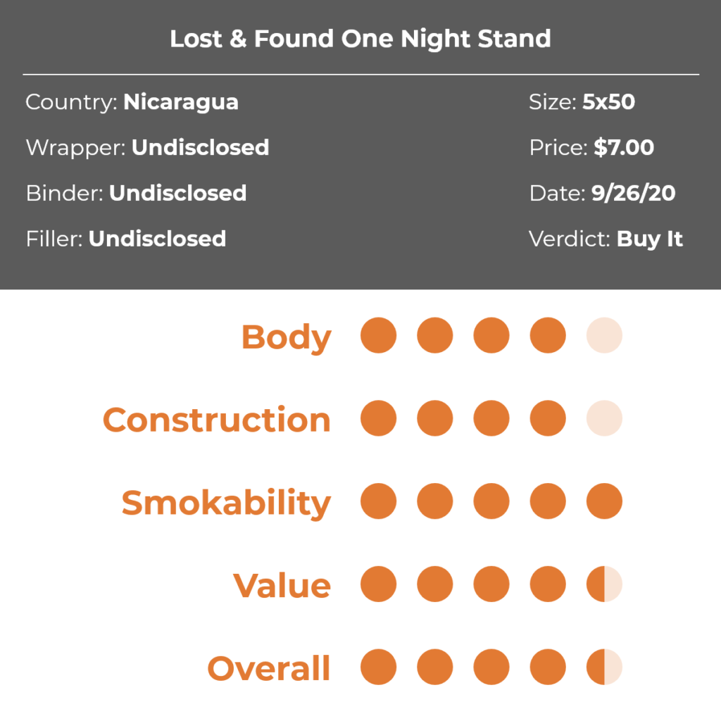 Lost and Found One Night Stand cigar review grid