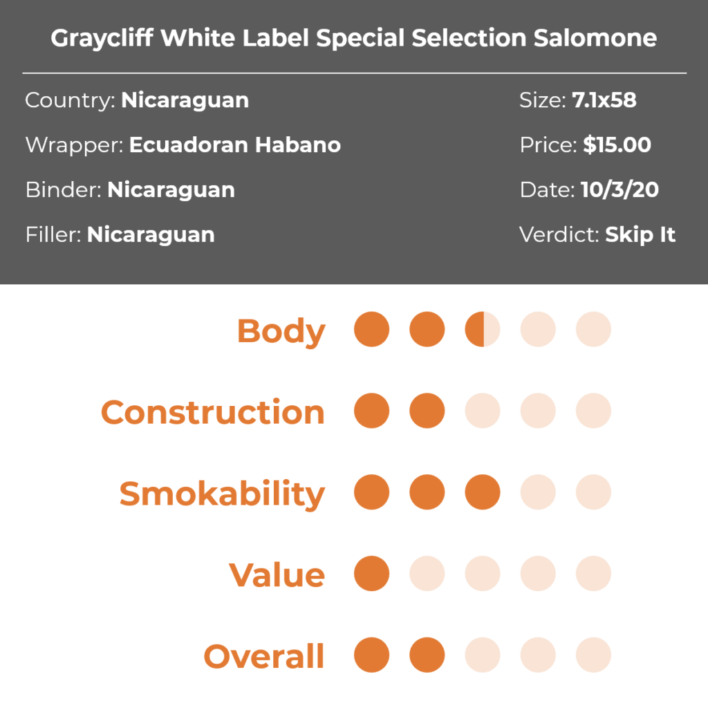 Graycliff White Label Special Selection Salomone cigar review grid