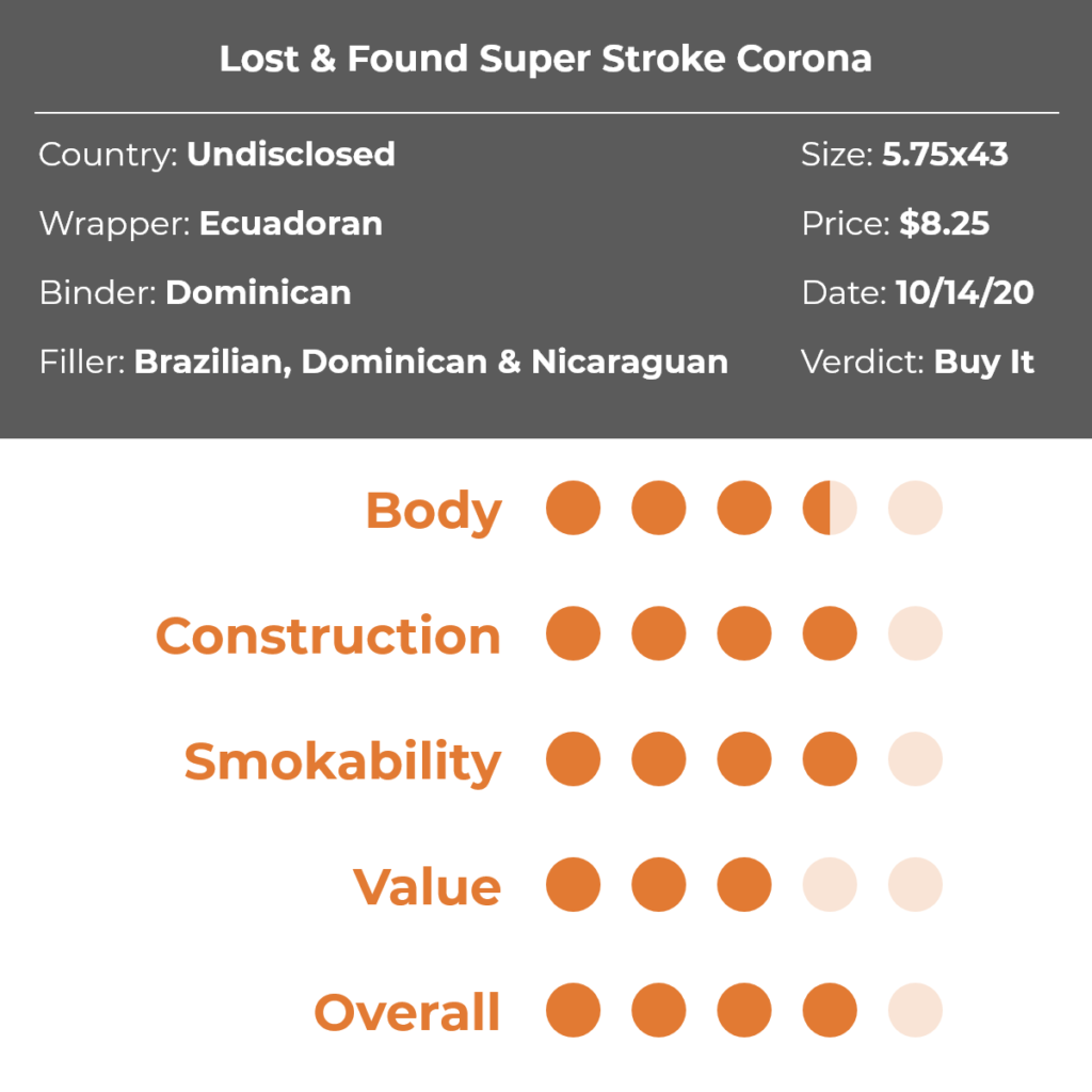 Lost and Found Super Stroke Corona Cigar review grid