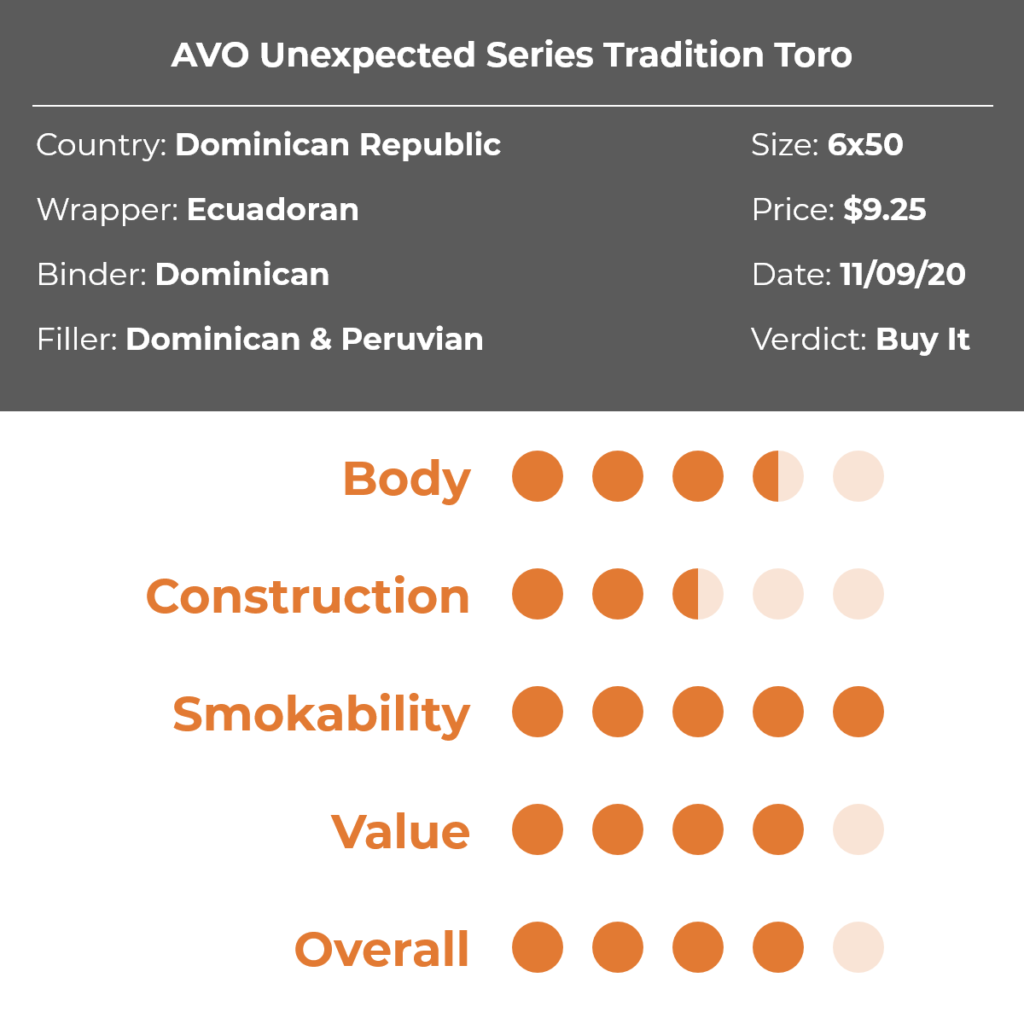 AVO Unexpected Series Tradition Toro Cigar Review Grid