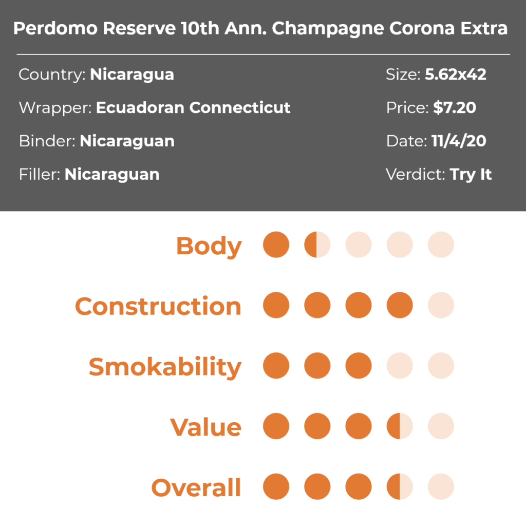 Perdomo Reserve 10th Anniversary Champagne Corona Extra cigar review grid