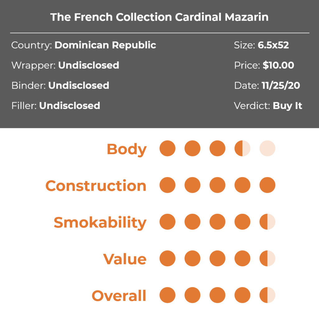 The French Collection Cardinal Mazarin Toro Cigar Review Grid