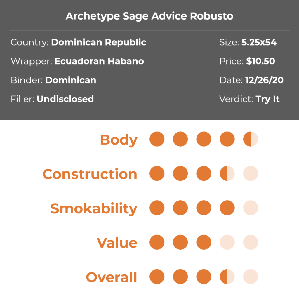 Archetype Sage Advice Robusto Cigar Review Grid