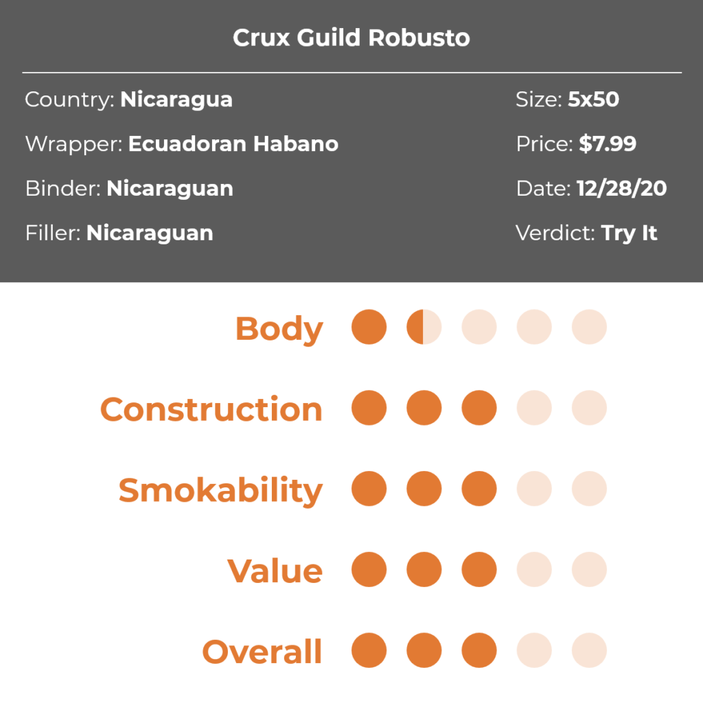 Crux Guild Robusto Cigar Review Grid