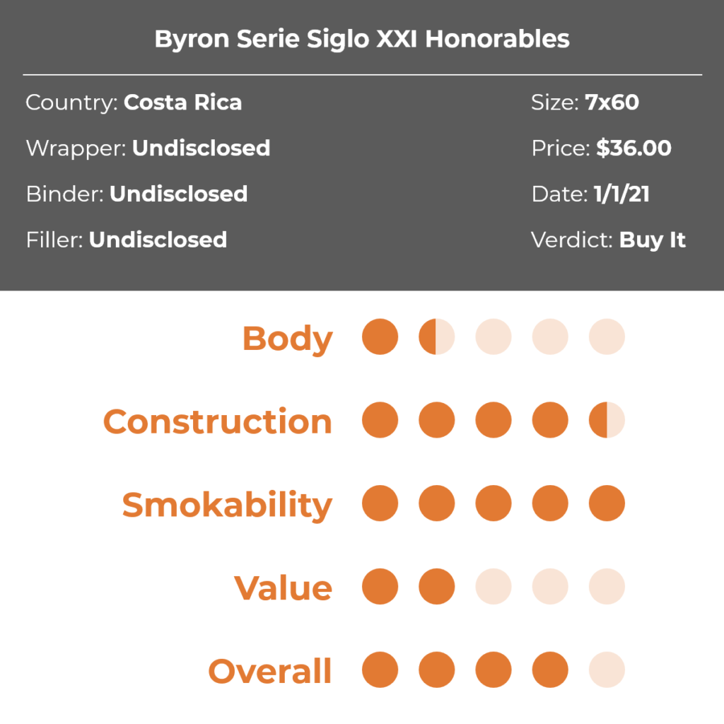 Byron Serie Siglo XXI Honorables Cigar Review Grid