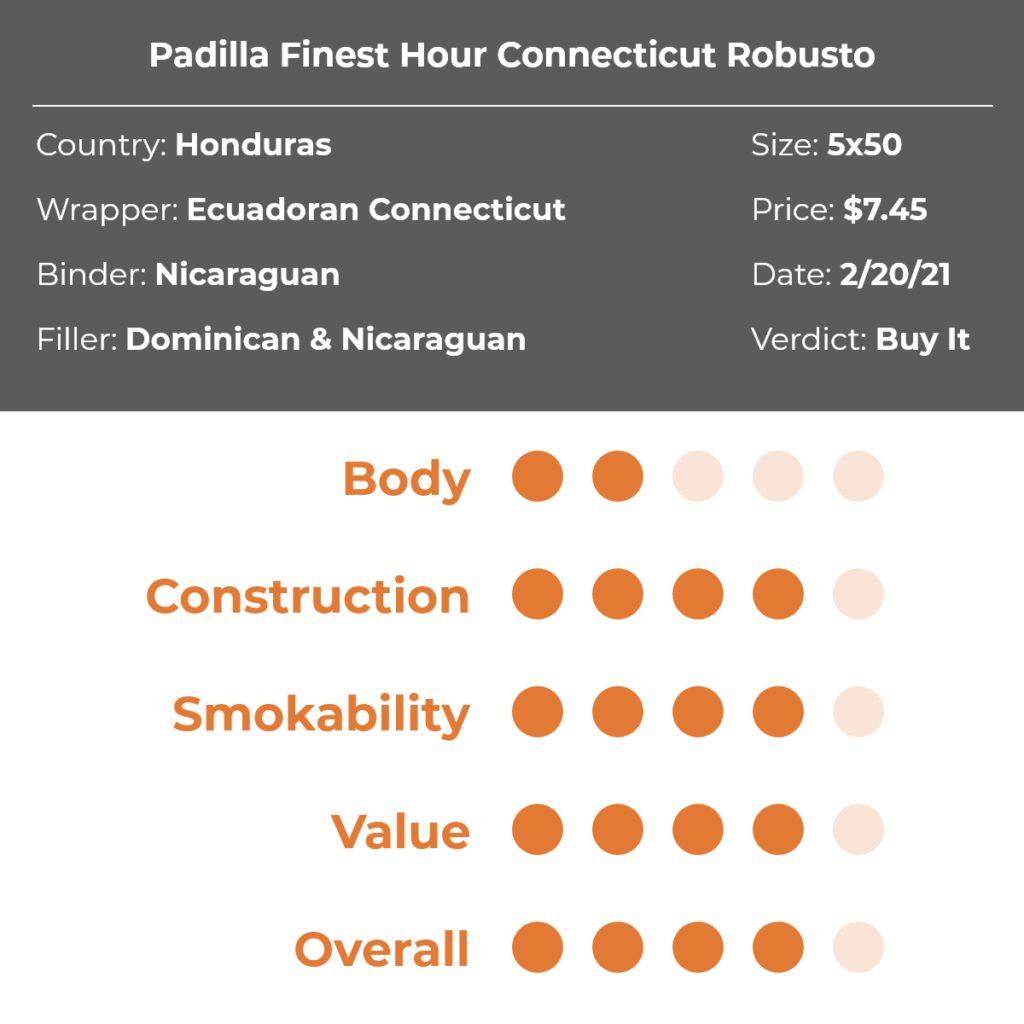 Padilla Finest Hour Connecticut Robusto Cigar Review Grid