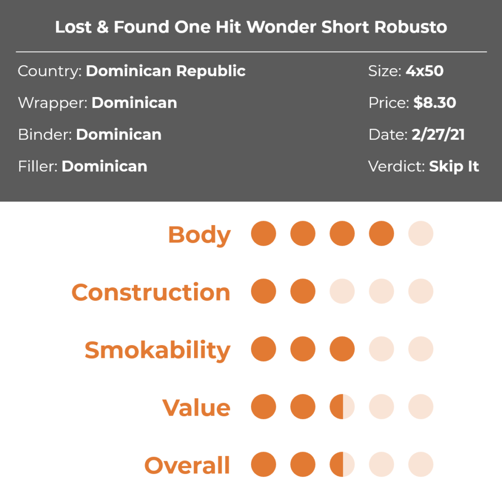 Lost & Found One Hit Wonder Short Robusto Cigar Review Grid