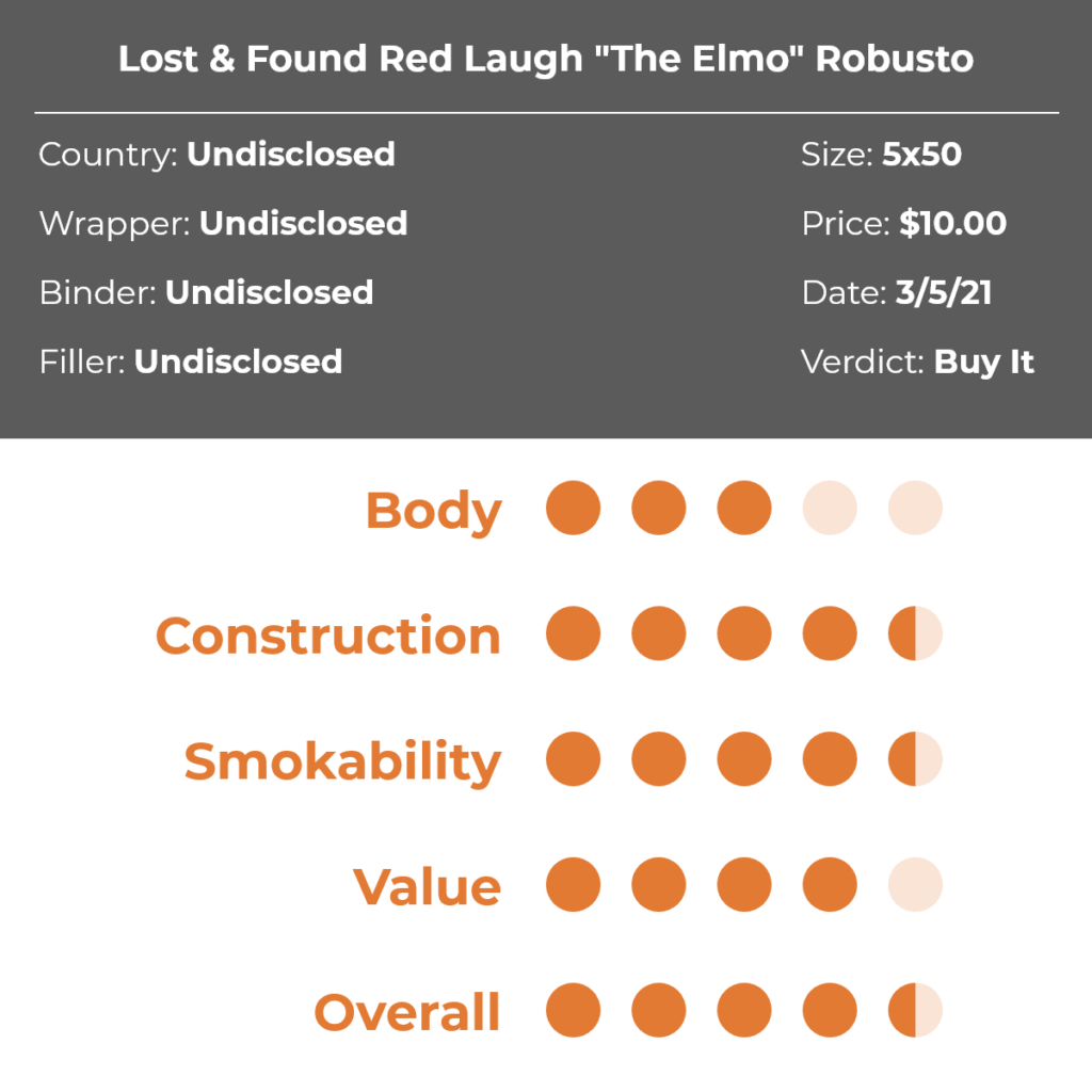 """Lost & Found Red Laugh """"The Elmo"""" Robusto Cigar Review Grid"""