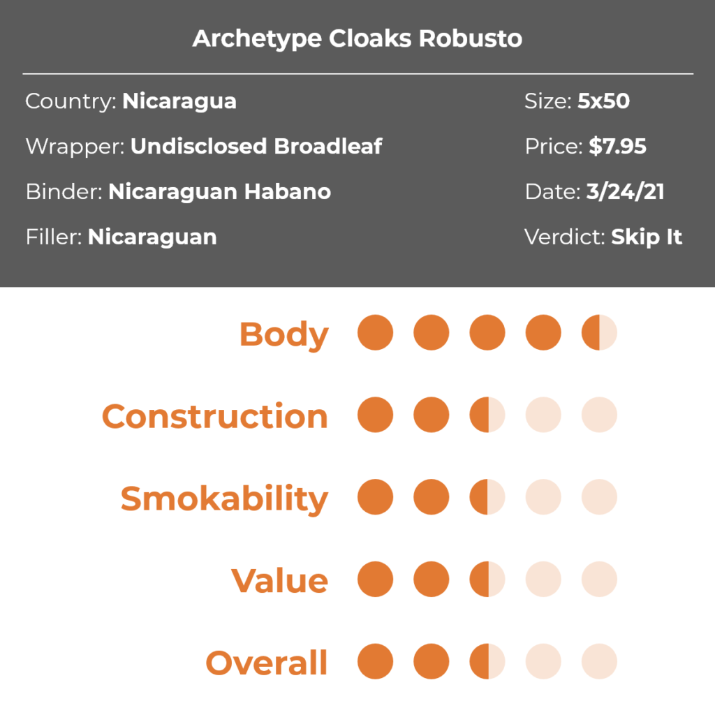 Archetype Cloaks Robusto Cigar Review Grid