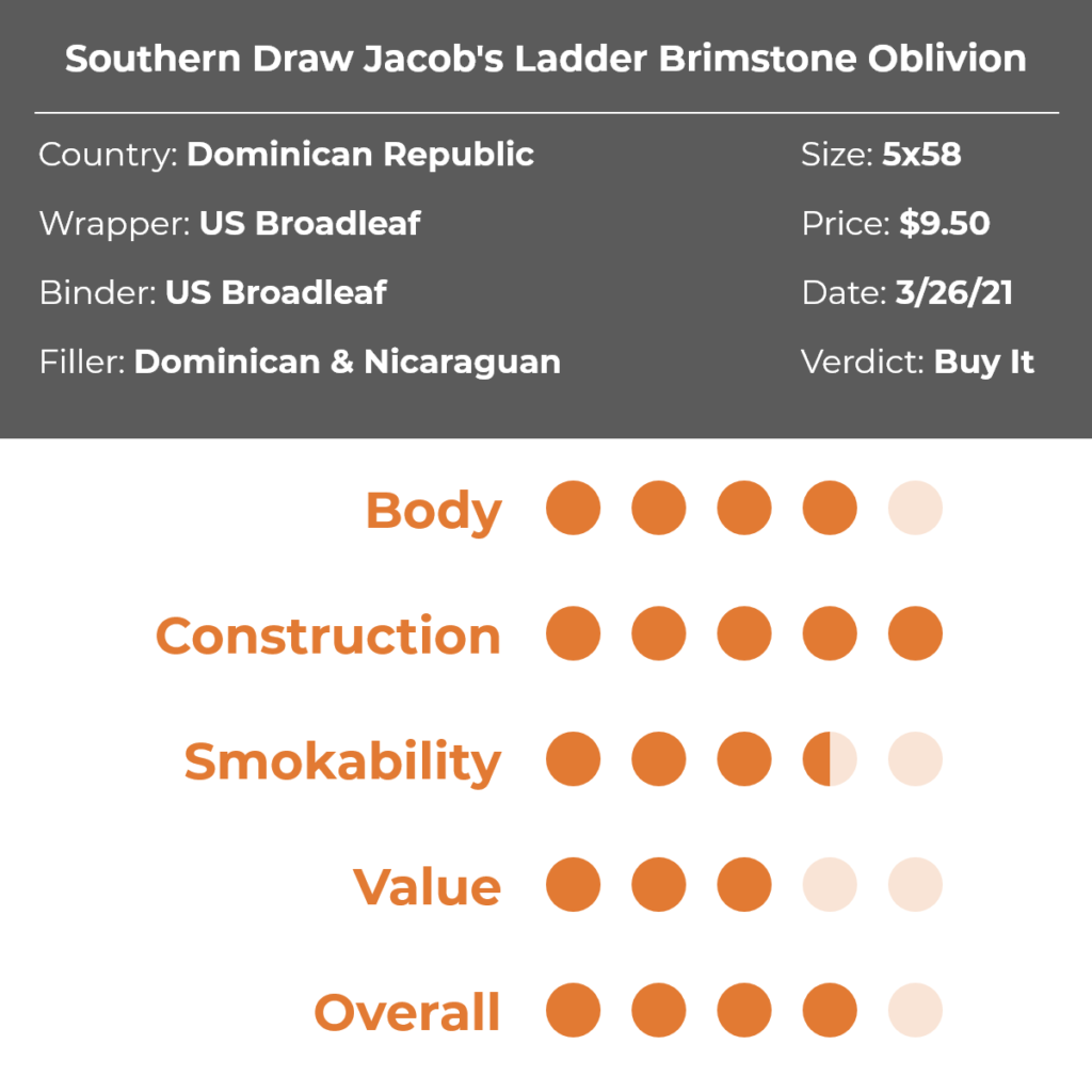 Southern Draw Jacob's Ladder Brimstone Oblivion Perfecto Cigar Review Grid