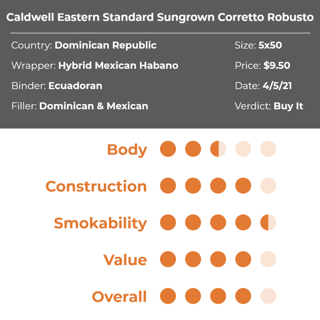 Caldwell Eastern Standard Sungrown Corretto Robusto Cigar Review Grid