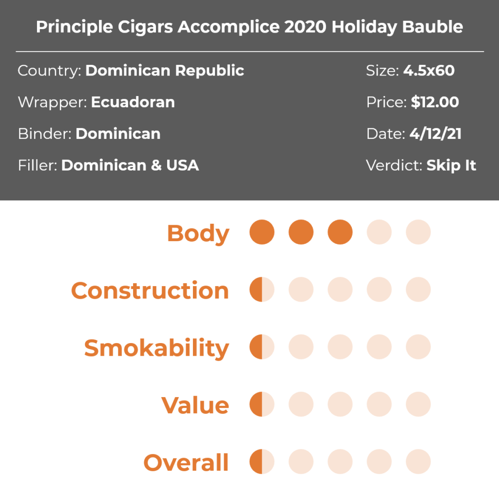 Principle Cigars Accomplice 2020 Holiday Bauble Cigar Review Grid