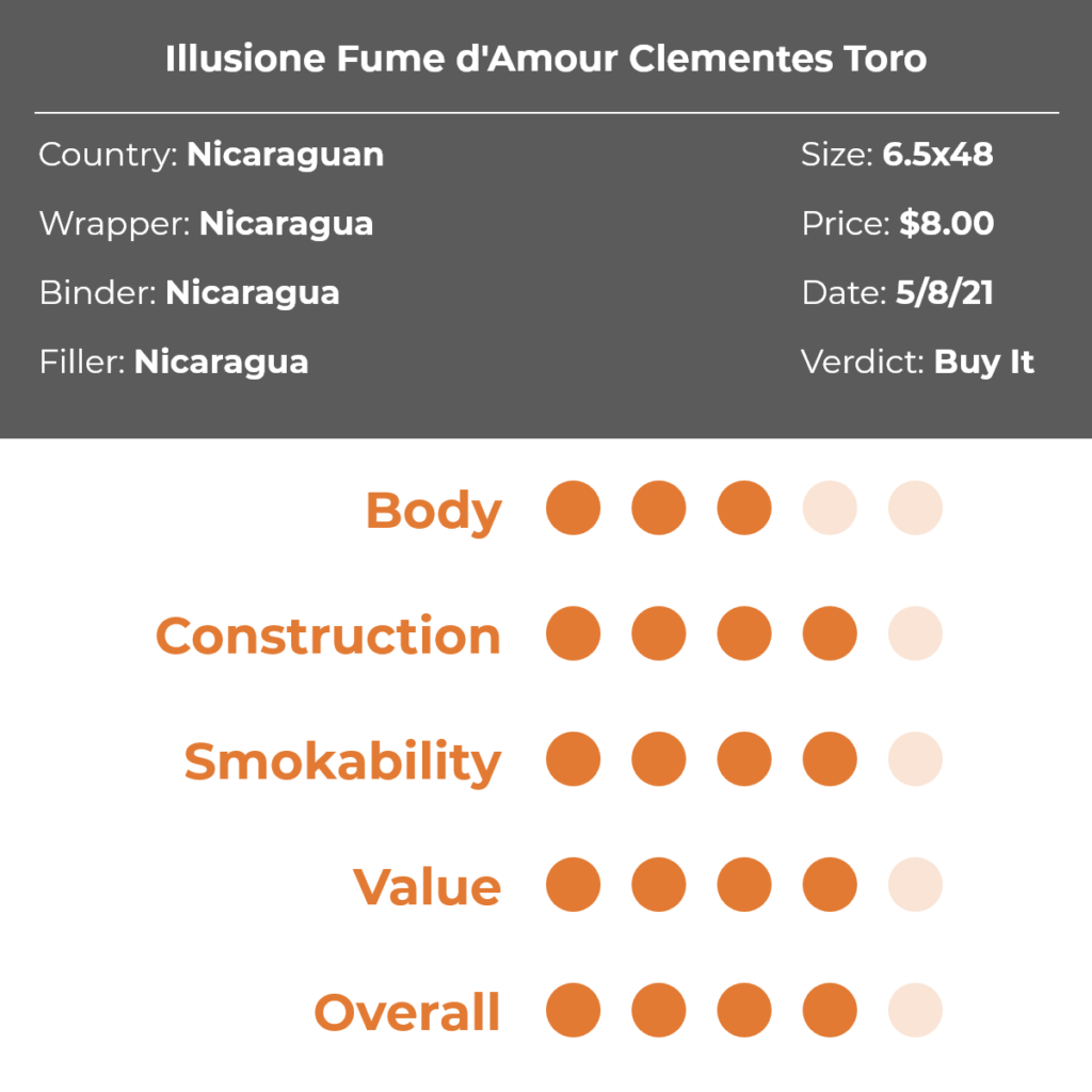 Illusione Fume d'Amour Clementes Toro Cigar Review Grid