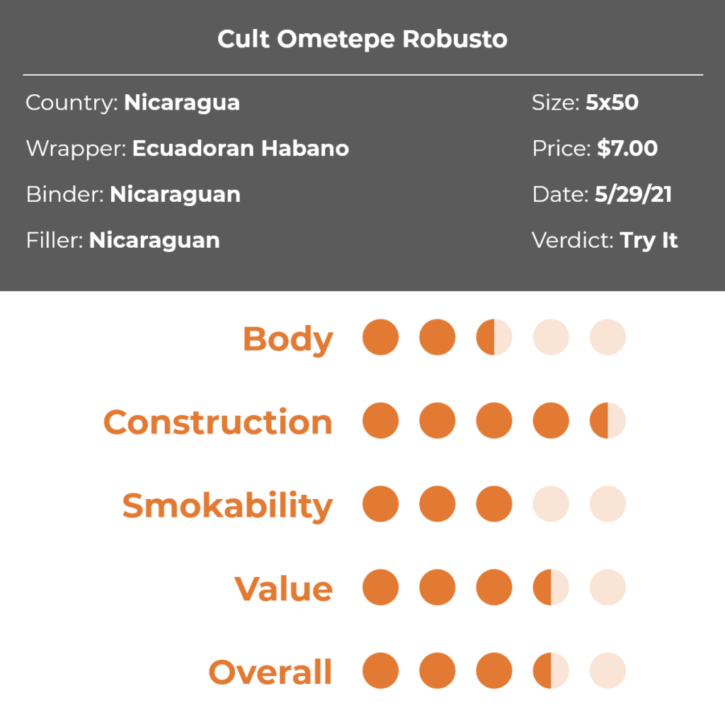 Cult Ometepe Robusto Cigar Review Grid