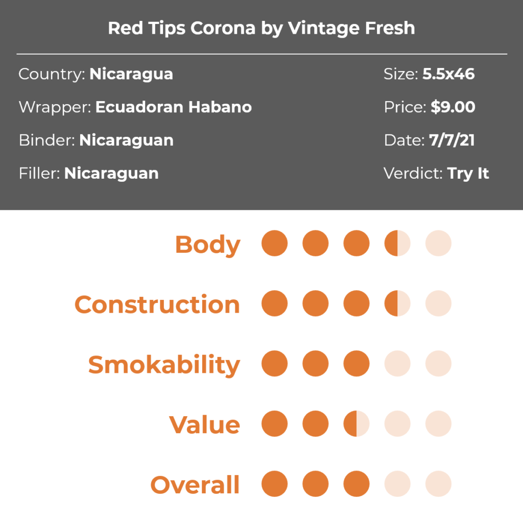 Red Tips Corona by Vintage Fresh Cigar Review Grid