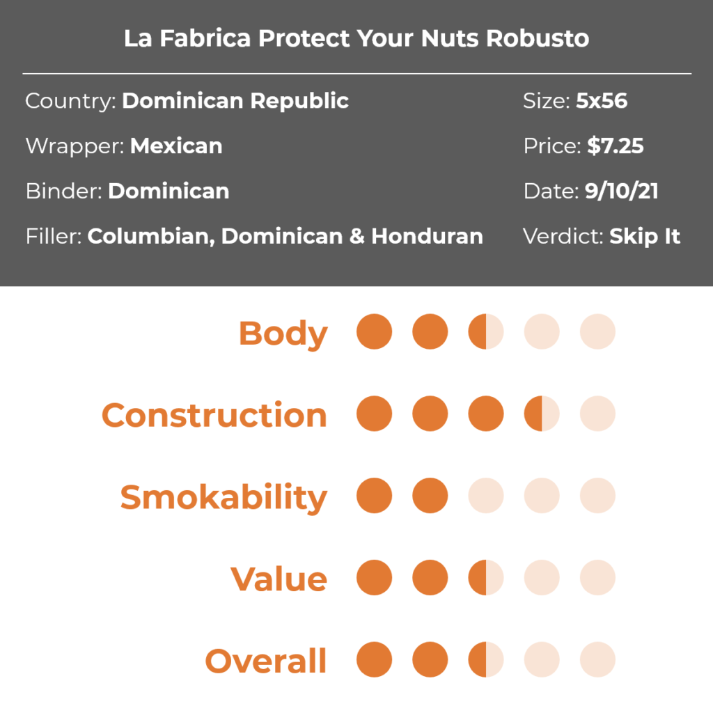 La Fabrica Protect Your Nuts Robusto Cigar Review Grid