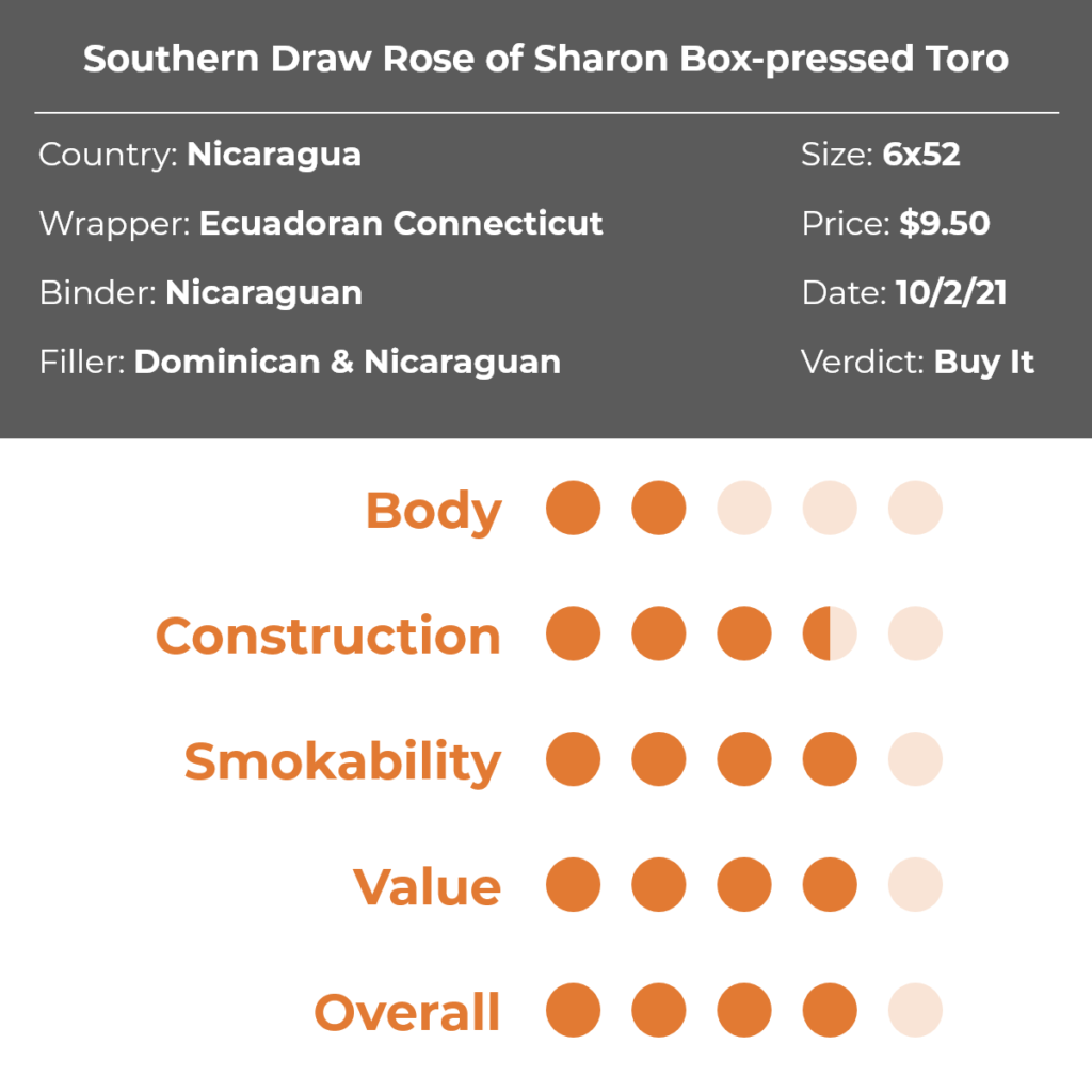 Southern Draw Rose of Sharon Box-pressed Toro Cigar Review Grid